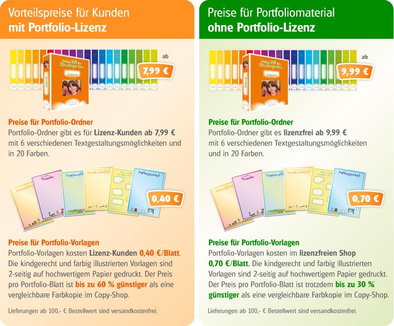 kinder-portfolio-ordner-finanzierung-kindergarten-04